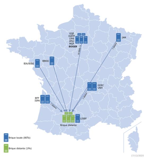 ADR-France